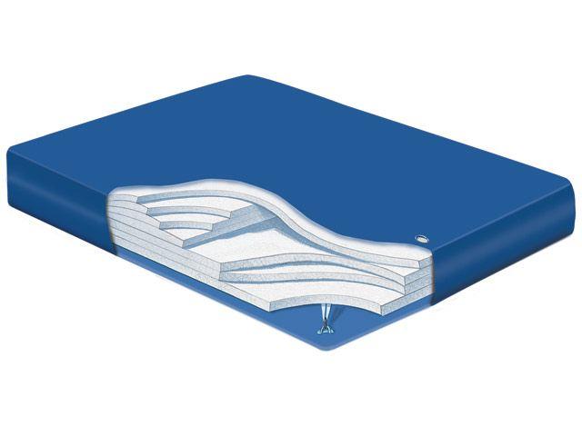 Ersatz Wassermatratze Softsite Dual linke Seite